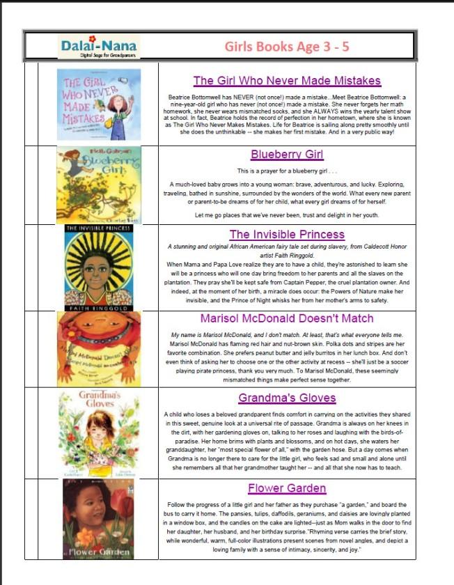 Checklist for Girls Books